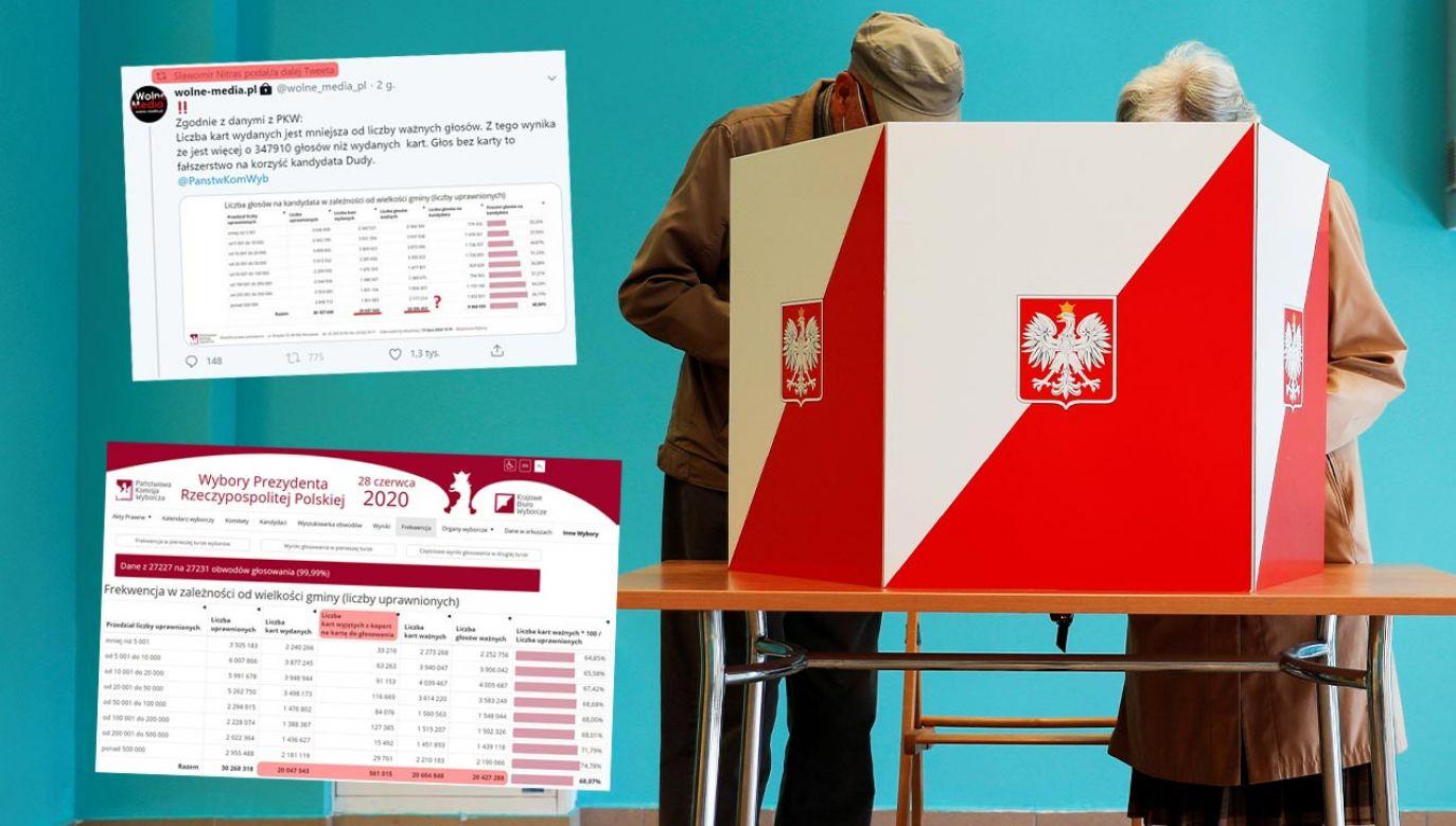"""Fake newsa o rzekomym """"fałszerstwie"""" wyborów udostępnił na Twitterze poseł Sławomir Nitras (fot. REUTERS/Aleksandra Szmigiel)"""